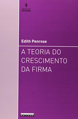 A teoria do crescimento da firma, livro de Edith Penrose