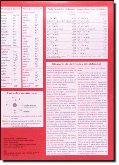 Tabela Periódica, livro de Scipione